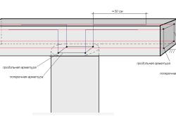 Схема армирования бетонной плиты перекрытия