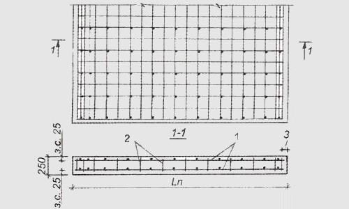 Схема армирования бетонной плиты