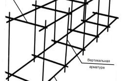 Схема армирования фундамента из бетона