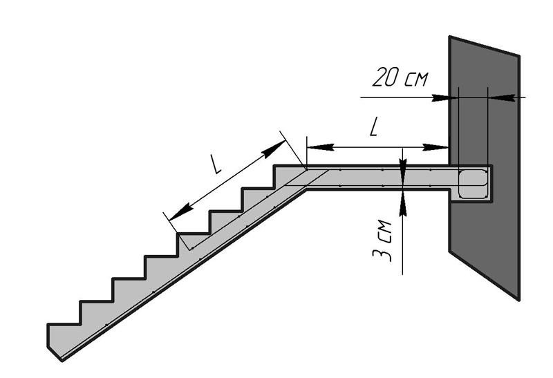 Схема армирования лестничного