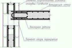 Схема армирования перекрытия