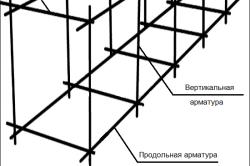 Схема армированной сетки