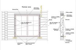 Схема дома из клееного бруса