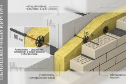 Схема газобетонной стены с утеплителем