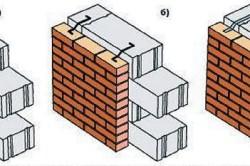 Схема крепления облицовки к стене из газобетонных блоков