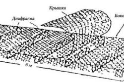 Схема матрасно-тюфячного арматурного каркаса