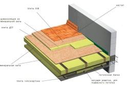 Схема монолитного мужэтажного перекрытия