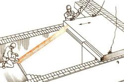 Схема монтажа конструкций перекрытия