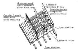 Схема опалубки ступеней