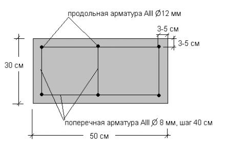 Схема опирания пустотных плит
