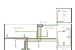 Схема прокладки скрытой проводки