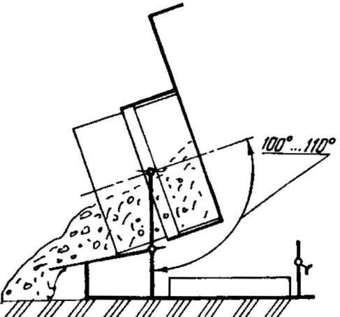 Схема работы бетономешалки