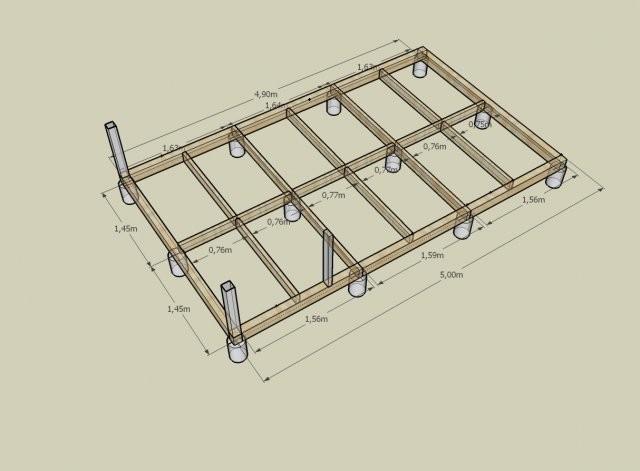 Схема размеров фундамента под