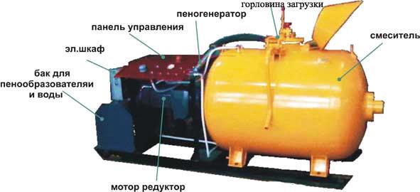 Схема смесителя пенобетона