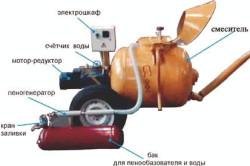 Схема смесителя с пеногенератором