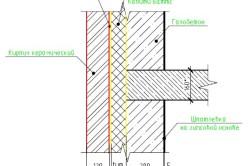 Схема состава стены из газобетона