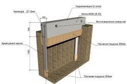 Делаем фундамент под дом