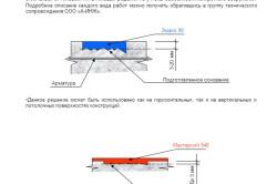 Схема типового решения как разрушить бетон