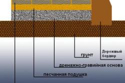 Схема тротуарной плитки по грунту