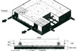 Схема укладки арматуры перед заливкой бетона