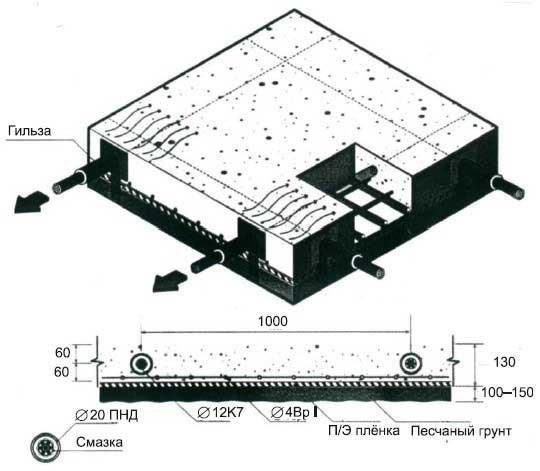 Схема укладки арматуры перед