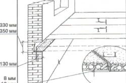 Схема укладки железобетонной плиты перекрытия