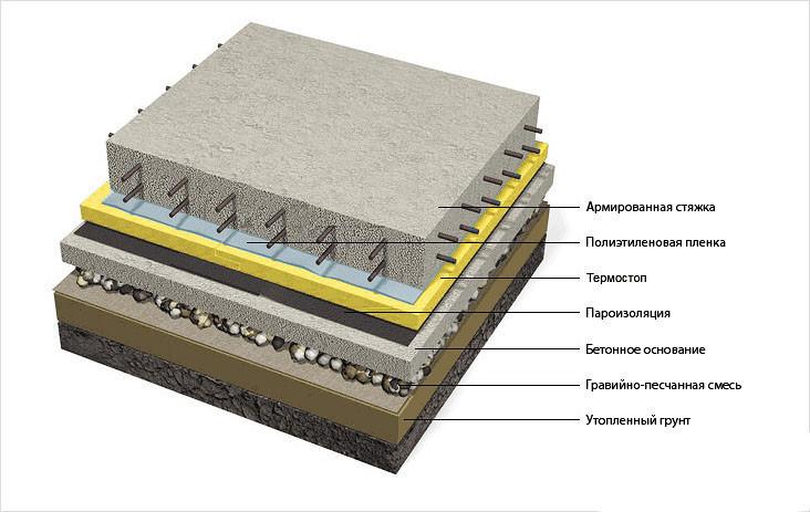 Схема устройства армированного