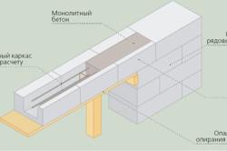 Схема устройства армопояса из несъемной опалубки