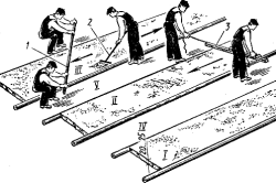 Схема заливки бетонного раствора