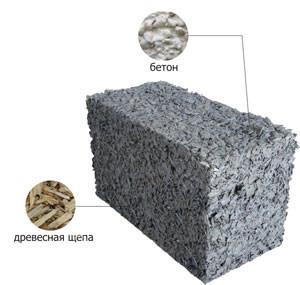 Стеновые строительные блоки арболита