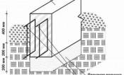 Как сделать вибратор для бетона своими руками
