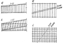 Схема системного раздельного армирования