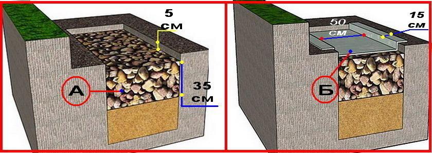 Как сделать подушку из песка 334