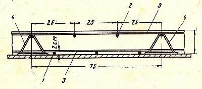 Стандартный вид армирования плиты перекрытия в продольном разрезе