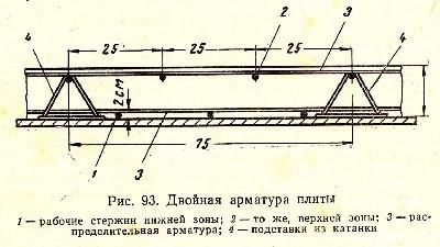 Ремонт электрических плит веко