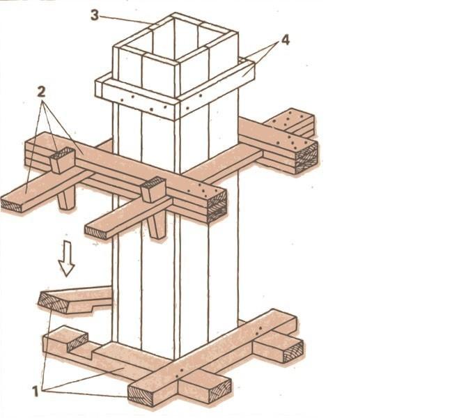 Как правильно построить сарай своими руками