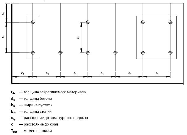 Анкеровка плит перекрытия схема: http://ttontw.appspot.com/ankerovka-plit-perekrytiya-shema.html