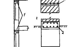 Устройство поясов армирования