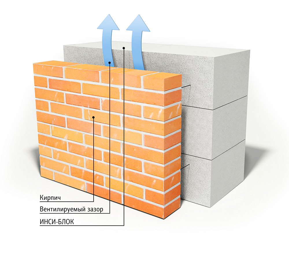Стена из газобетона с облицовкой из кирпича