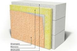 Пример устройства многослойной газобетонной стены.