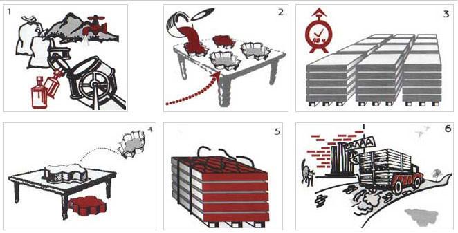 Изготовление тротуарной плитки в домашних условиях состав 52