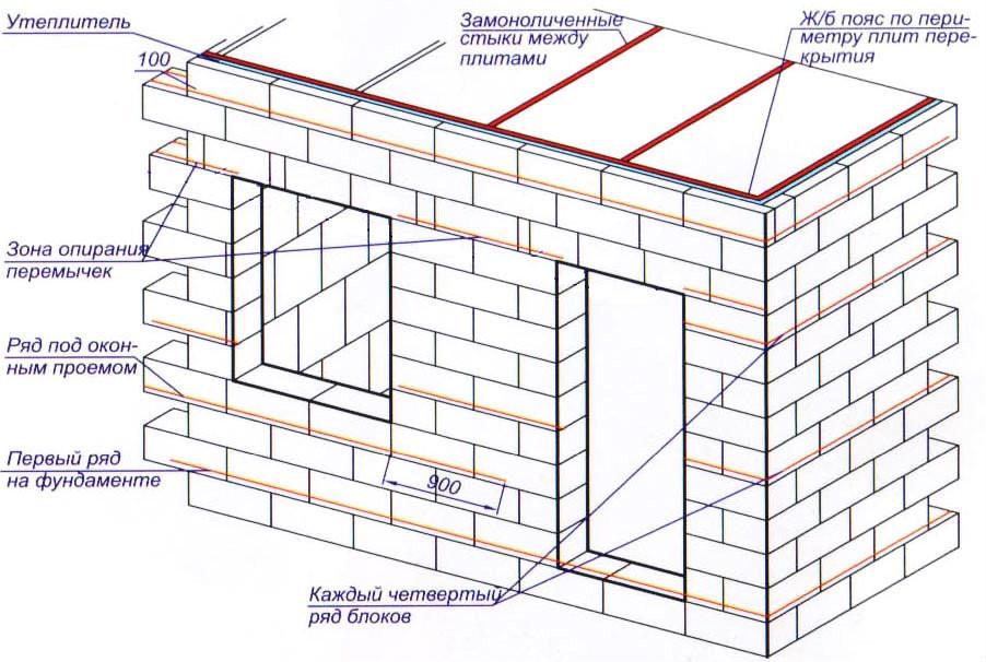 Как правильно сделать цемент (статья и видео) Один 62