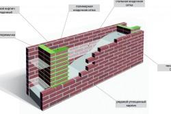 Конструкция стены из монолитного пенобетона