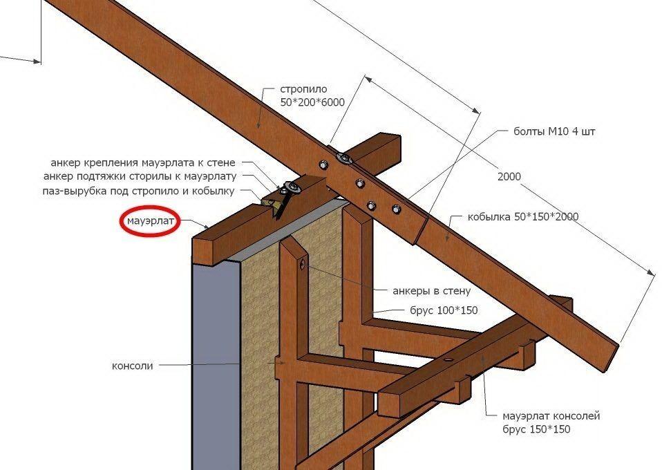 Керамогранит на деревянные полы Строительство своими руками