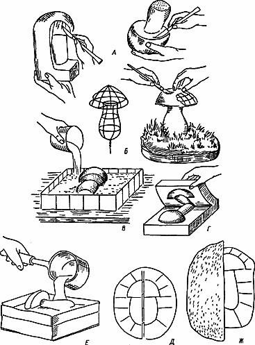 Муляж гриба