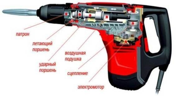 из чего состоит электрическая дрель