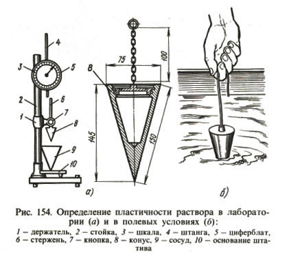 Определение пластичности раствора в лаборатории (а) и в полевых условиях