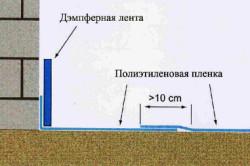 Схема подготовки крыльца к заливке бетоном.