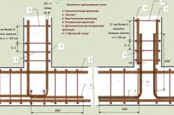 Схема армирования в местах примыкания стен.