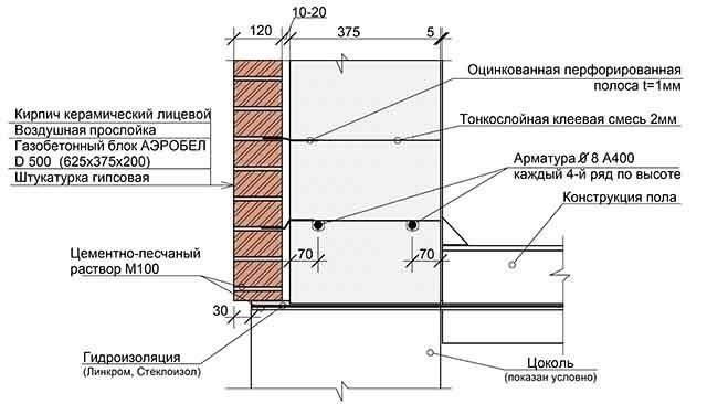 работы по укреплению фундамента дома